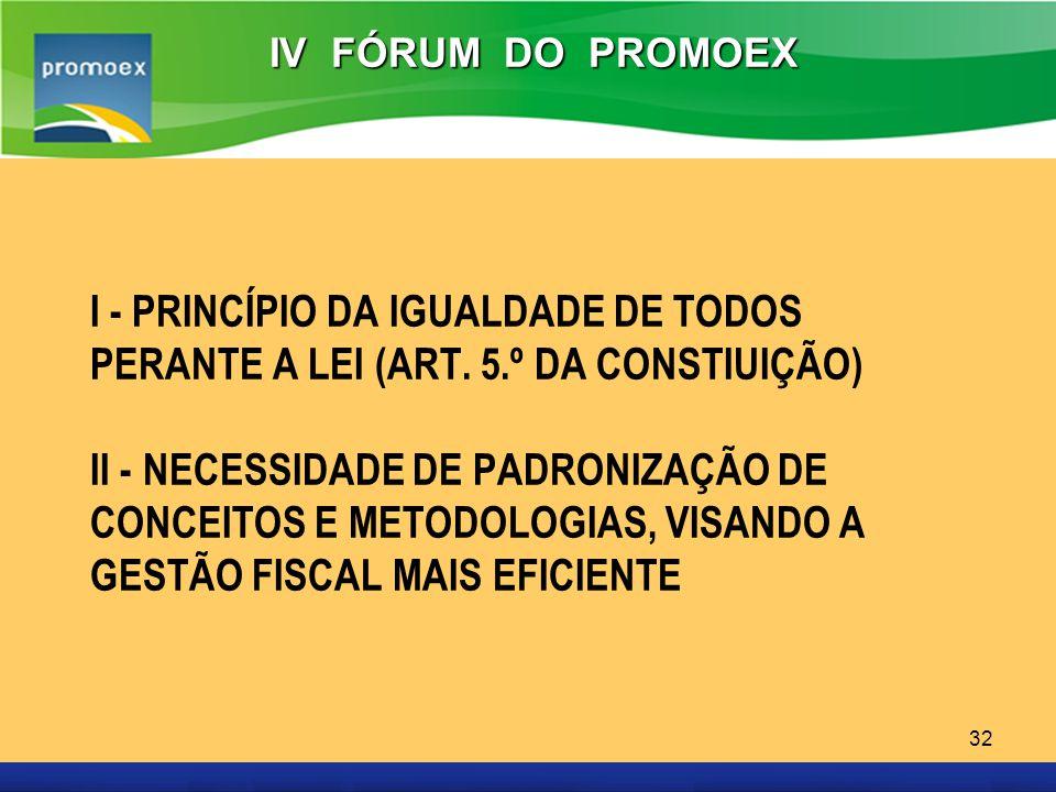 IV FÓRUM DO PROMOEX