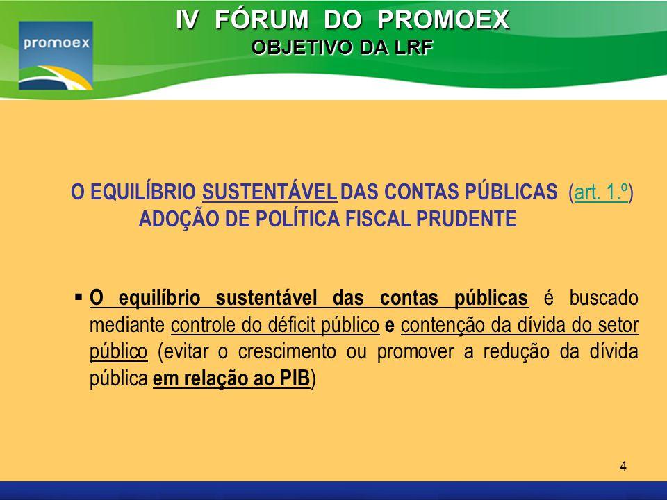 ADOÇÃO DE POLÍTICA FISCAL PRUDENTE