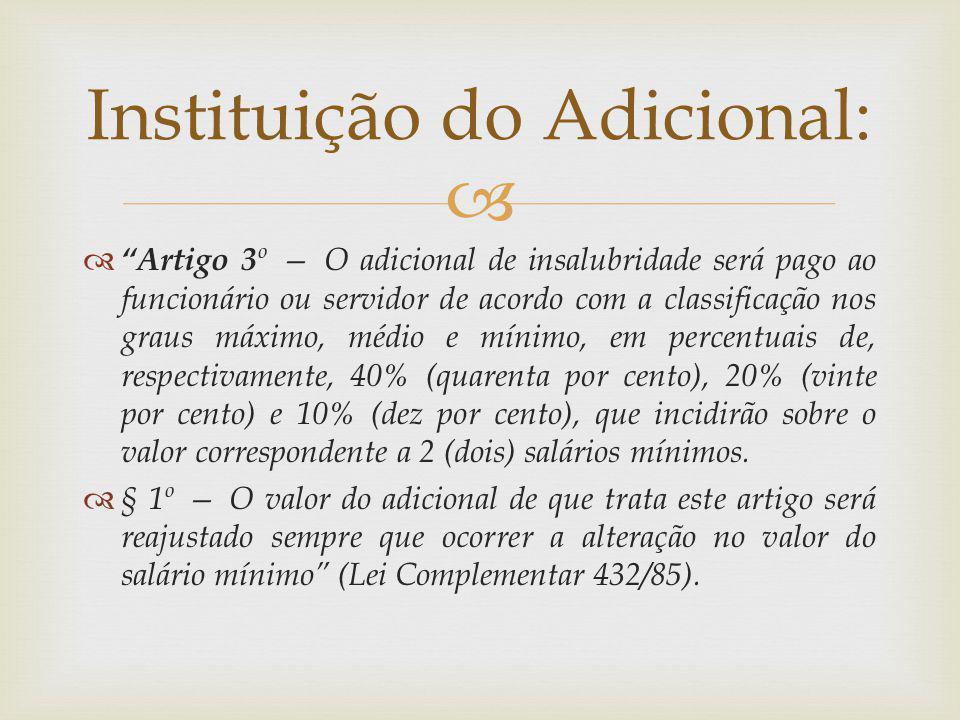 Instituição do Adicional: