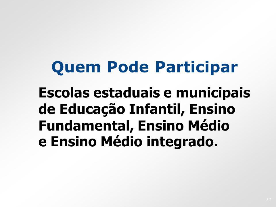 Quem Pode Participar Escolas estaduais e municipais de Educação Infantil, Ensino Fundamental, Ensino Médio e Ensino Médio integrado.