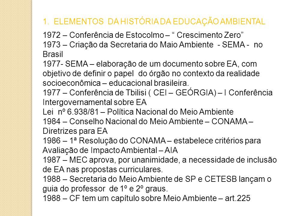 1. ELEMENTOS DA HISTÓRIA DA EDUCAÇÃO AMBIENTAL