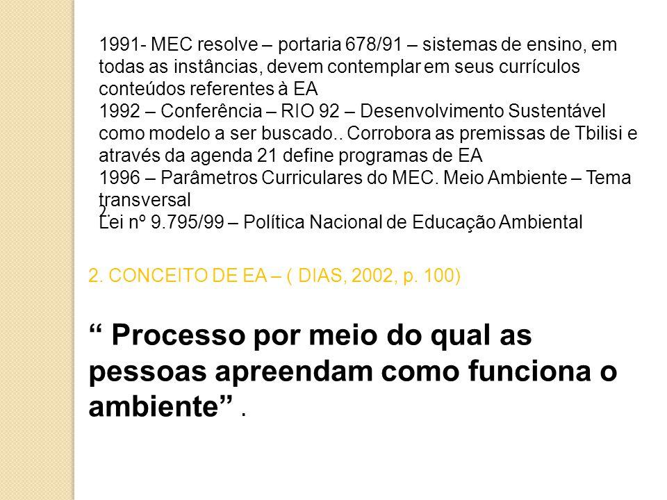 1991- MEC resolve – portaria 678/91 – sistemas de ensino, em todas as instâncias, devem contemplar em seus currículos conteúdos referentes à EA