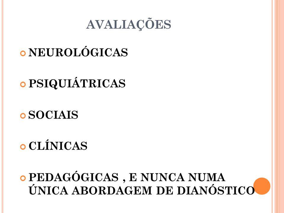 AVALIAÇÕES NEUROLÓGICAS PSIQUIÁTRICAS SOCIAIS CLÍNICAS