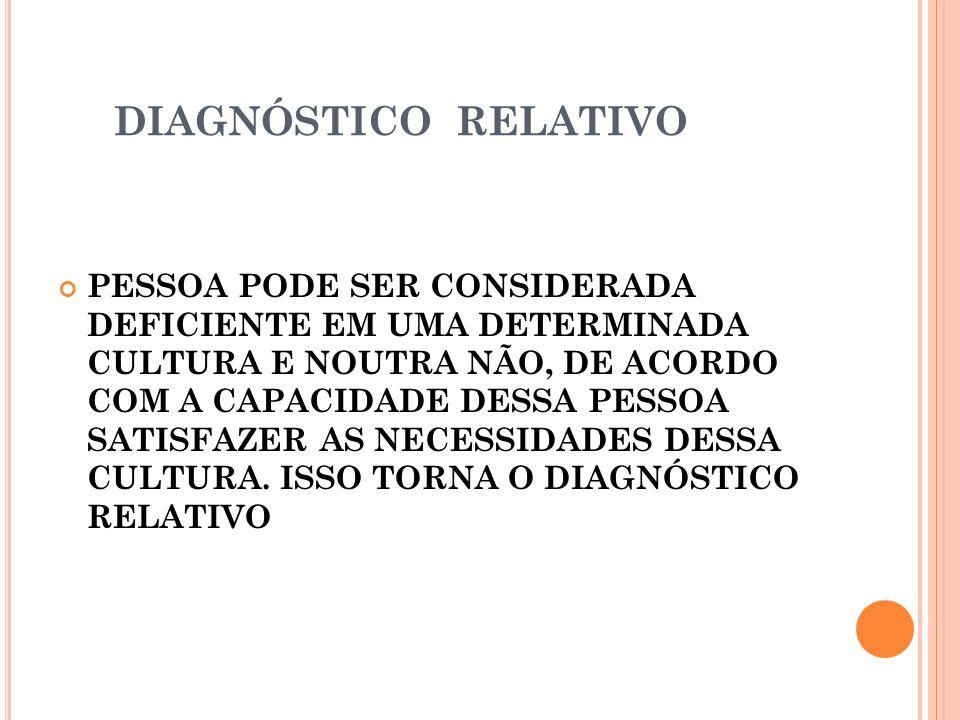 DIAGNÓSTICO RELATIVO