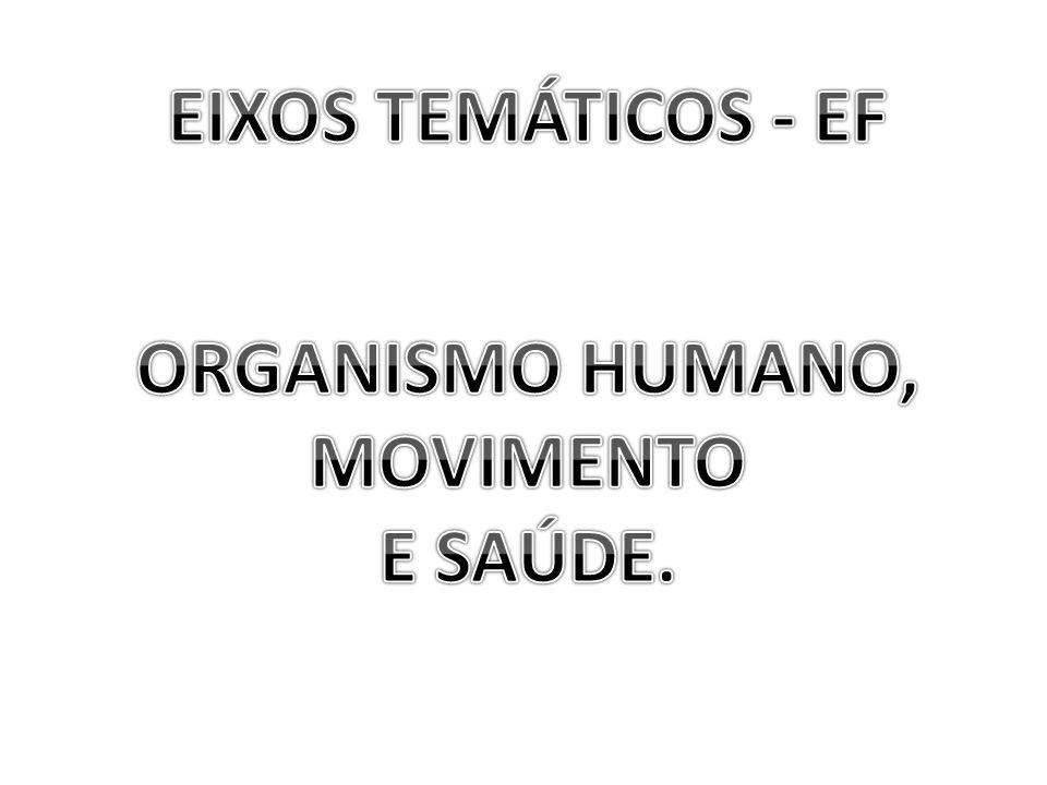 EIXOS TEMÁTICOS - EF ORGANISMO HUMANO, MOVIMENTO E SAÚDE.