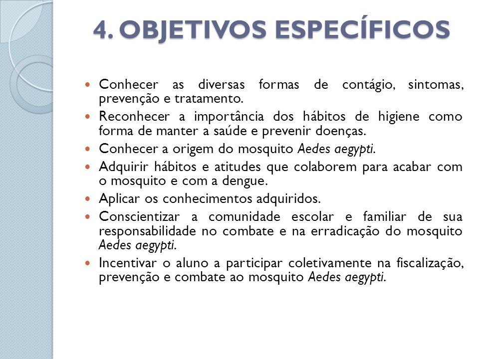 4. OBJETIVOS ESPECÍFICOS
