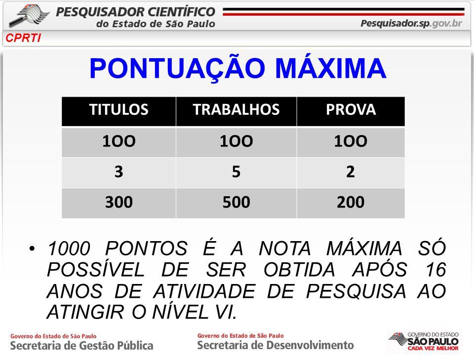 PONTUAÇÃO MÁXIMA TITULOS. TRABALHOS. PROVA. 1OO. 3. 5. 2. 300. 500. 200.