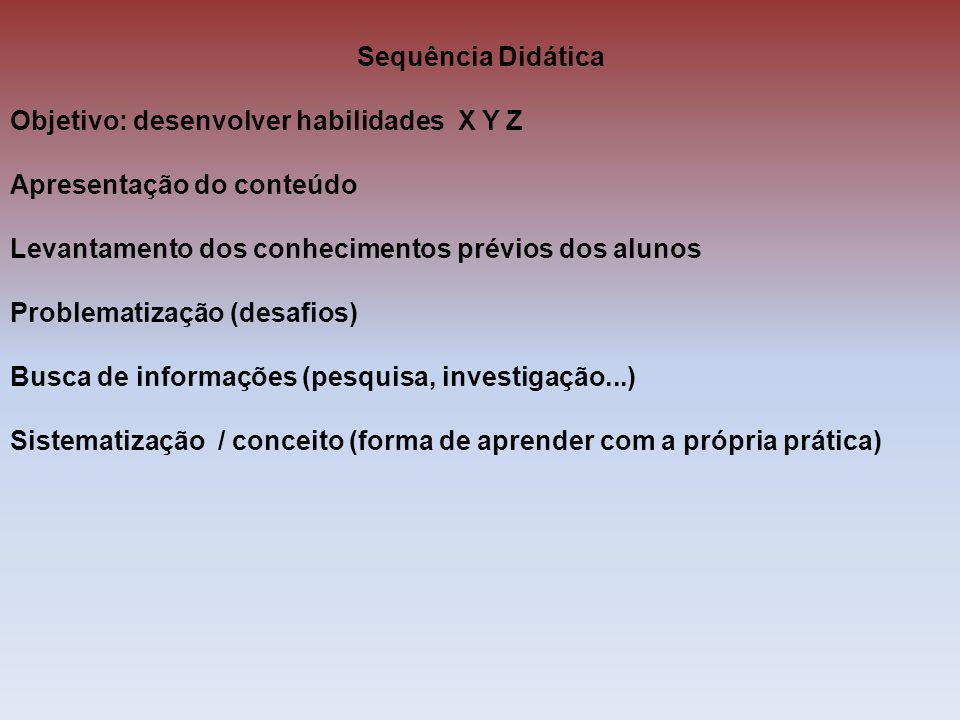 Sequência Didática Objetivo: desenvolver habilidades X Y Z. Apresentação do conteúdo. Levantamento dos conhecimentos prévios dos alunos.