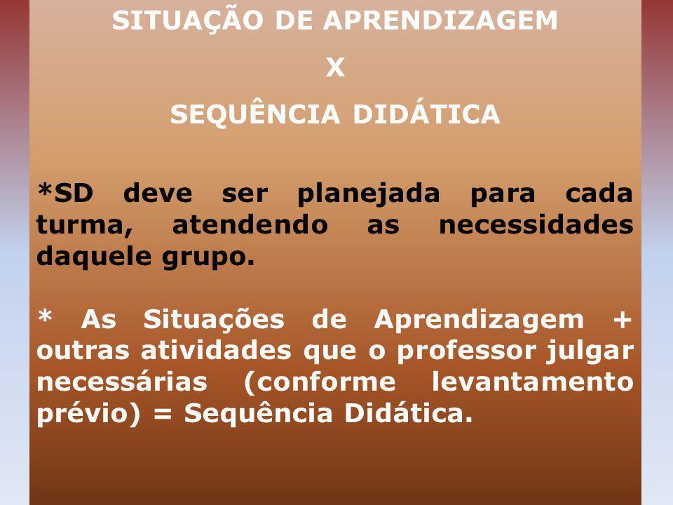 SITUAÇÃO DE APRENDIZAGEM