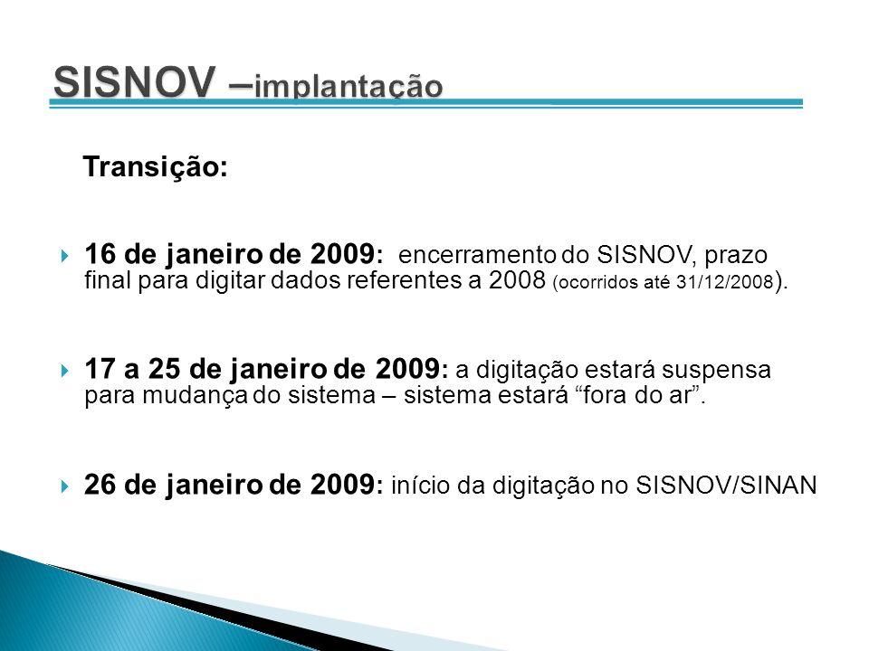 SISNOV –implantação Transição:
