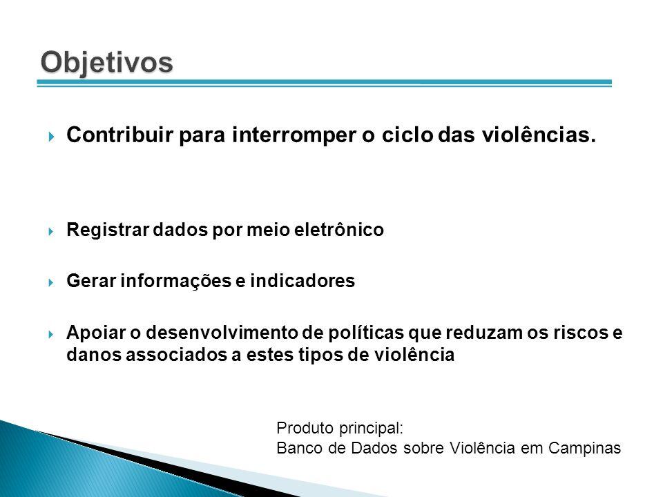 Objetivos Contribuir para interromper o ciclo das violências.
