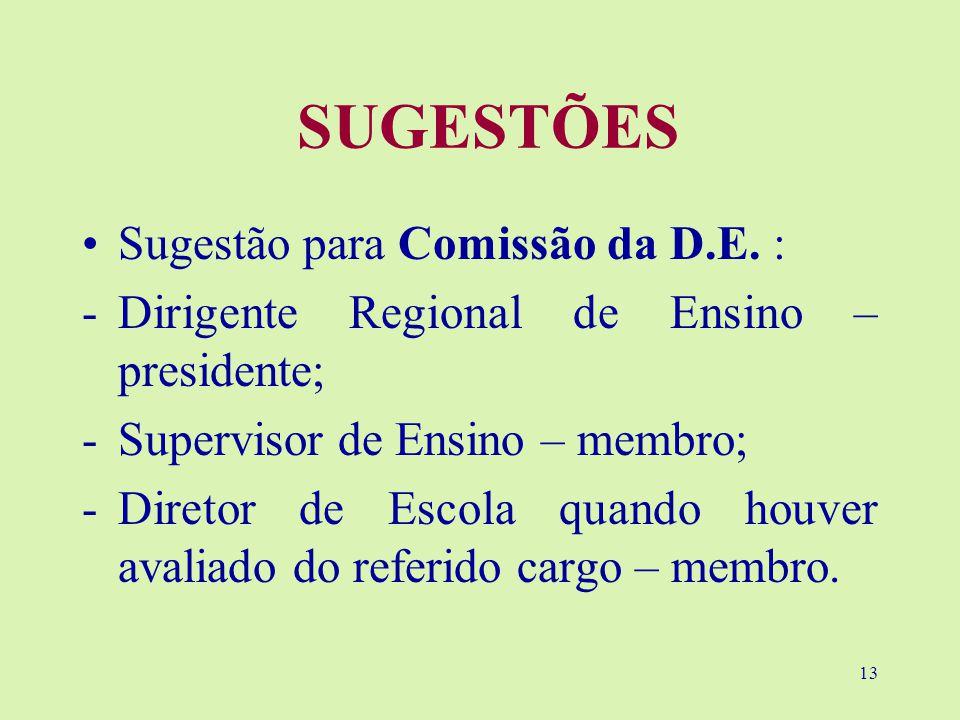 SUGESTÕES Sugestão para Comissão da D.E. :