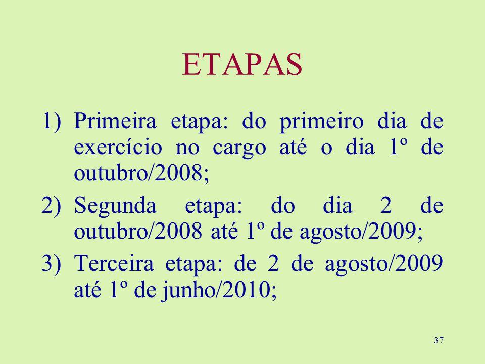 ETAPAS Primeira etapa: do primeiro dia de exercício no cargo até o dia 1º de outubro/2008;