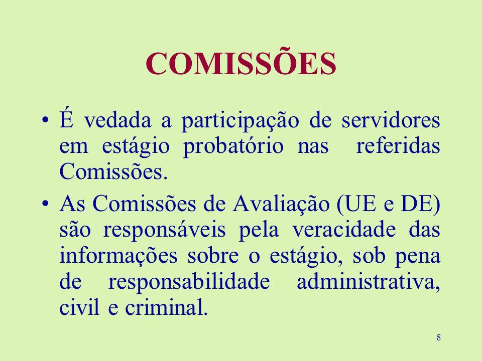 COMISSÕES É vedada a participação de servidores em estágio probatório nas referidas Comissões.