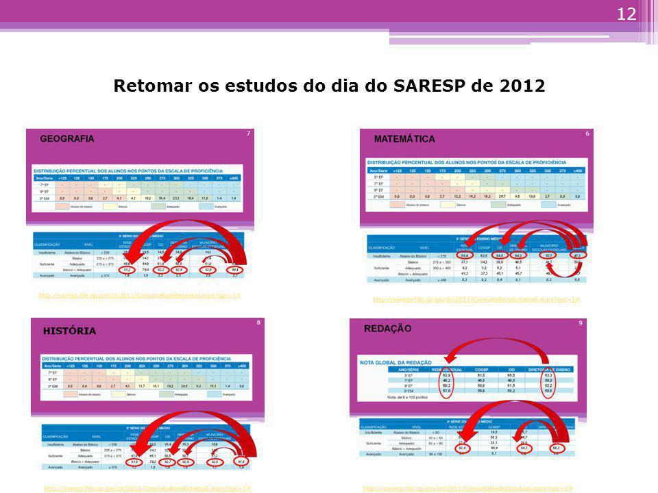 Retomar os estudos do dia do SARESP de 2012