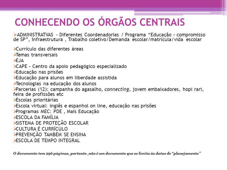 CONHECENDO OS ÓRGÃOS CENTRAIS