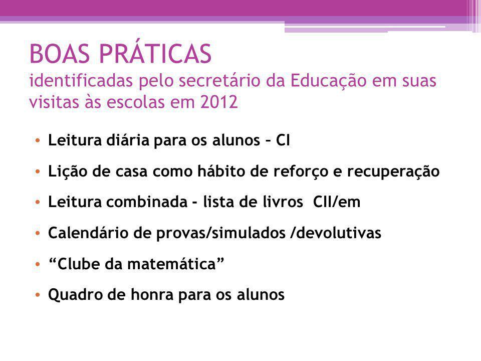 BOAS PRÁTICAS identificadas pelo secretário da Educação em suas visitas às escolas em 2012