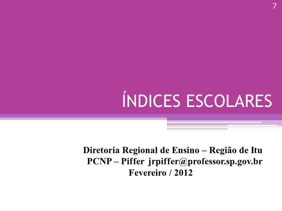 ÍNDICES ESCOLARES Diretoria Regional de Ensino – Região de Itu
