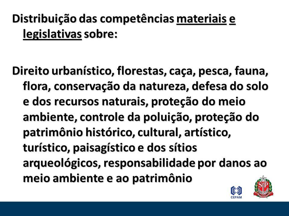 Distribuição das competências materiais e legislativas sobre: