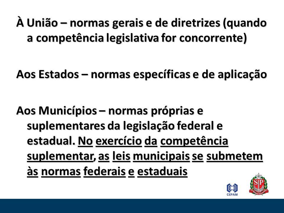 À União – normas gerais e de diretrizes (quando a competência legislativa for concorrente)