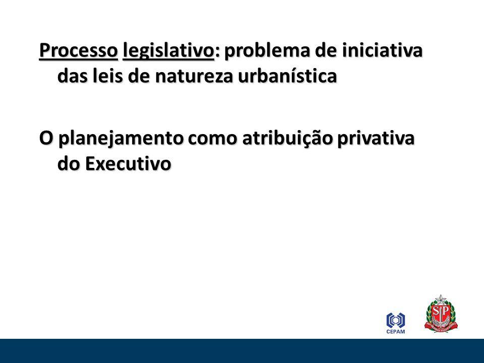 Processo legislativo: problema de iniciativa das leis de natureza urbanística