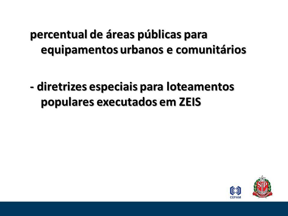 percentual de áreas públicas para equipamentos urbanos e comunitários