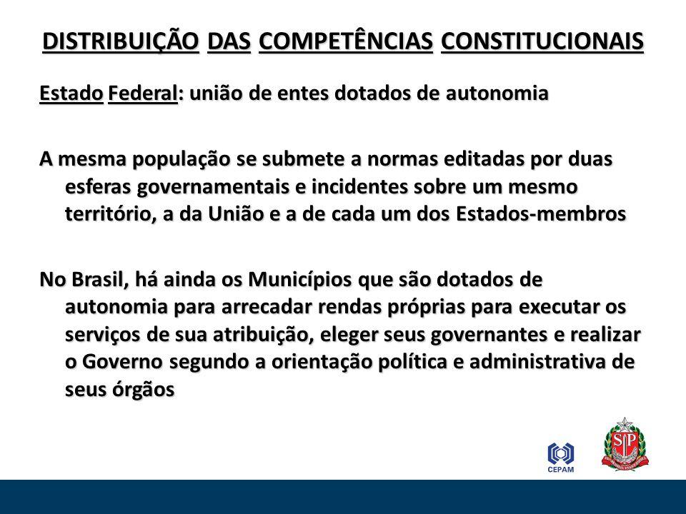 DISTRIBUIÇÃO DAS COMPETÊNCIAS CONSTITUCIONAIS