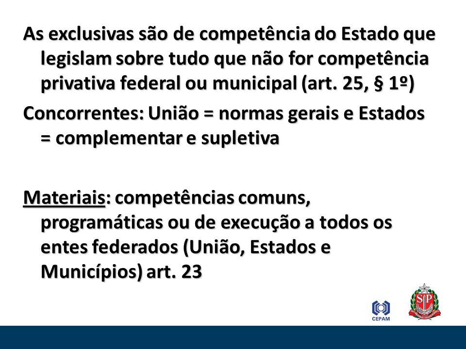 As exclusivas são de competência do Estado que legislam sobre tudo que não for competência privativa federal ou municipal (art. 25, § 1º)