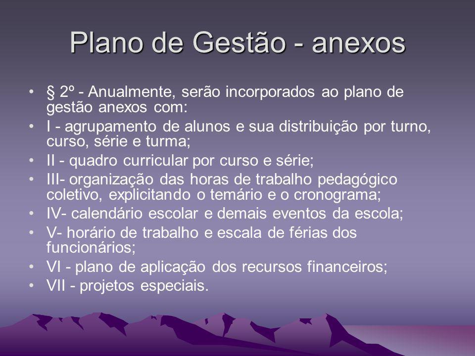 Plano de Gestão - anexos