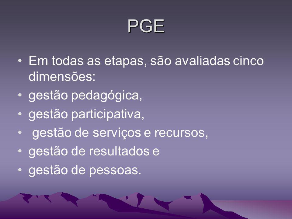 PGE Em todas as etapas, são avaliadas cinco dimensões: