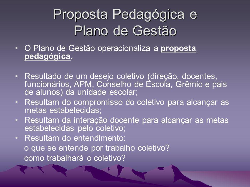 Proposta Pedagógica e Plano de Gestão