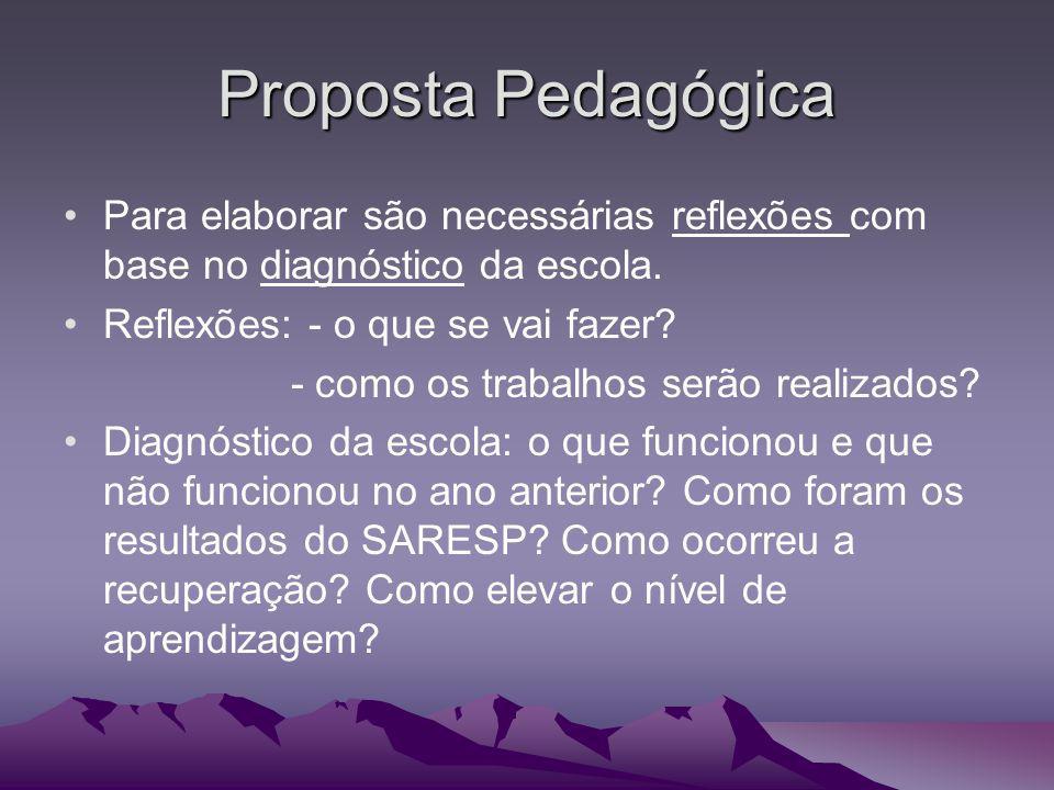 Proposta Pedagógica Para elaborar são necessárias reflexões com base no diagnóstico da escola. Reflexões: - o que se vai fazer