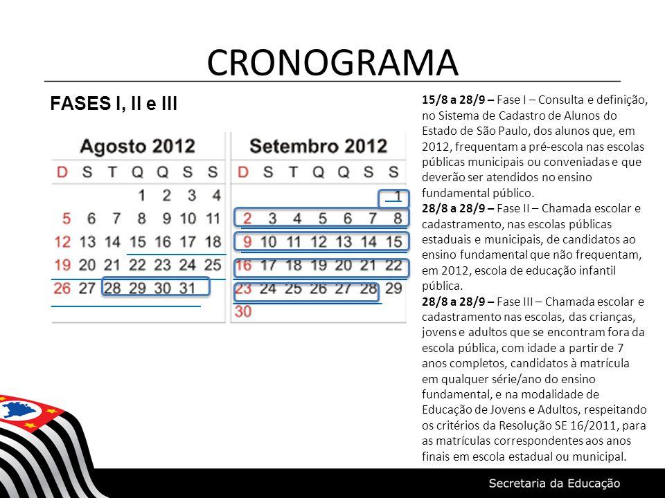 CRONOGRAMA FASES I, II e III __ ____________________ ____________
