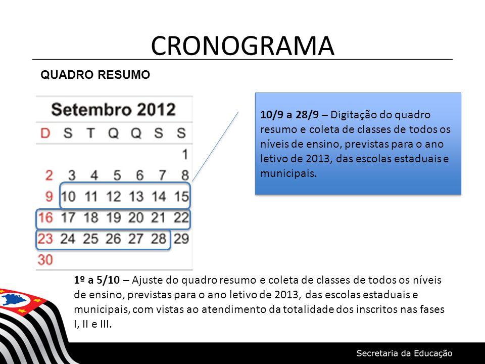 CRONOGRAMA QUADRO RESUMO