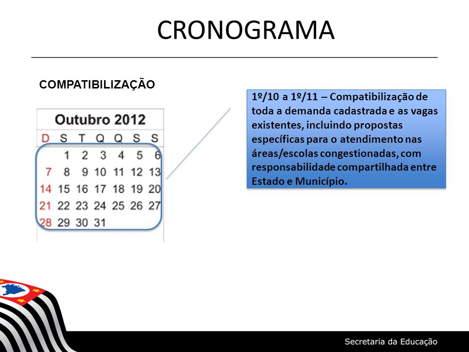CRONOGRAMA COMPATIBILIZAÇÃO