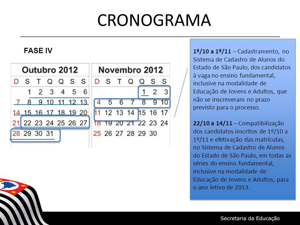 CRONOGRAMA FASE IV __ ________________ ____________________