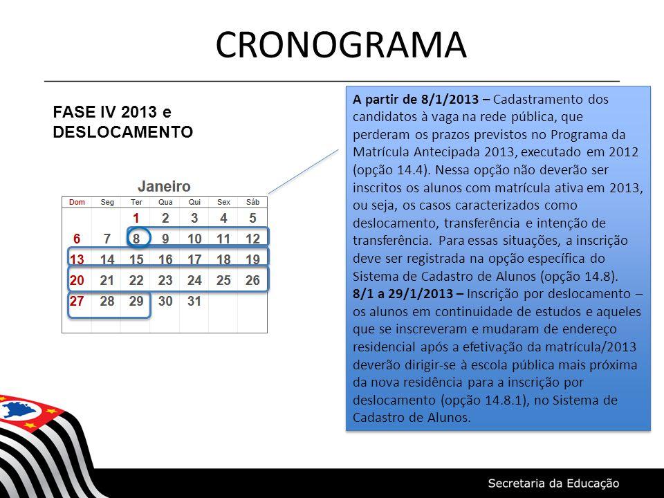 CRONOGRAMA FASE IV 2013 e DESLOCAMENTO