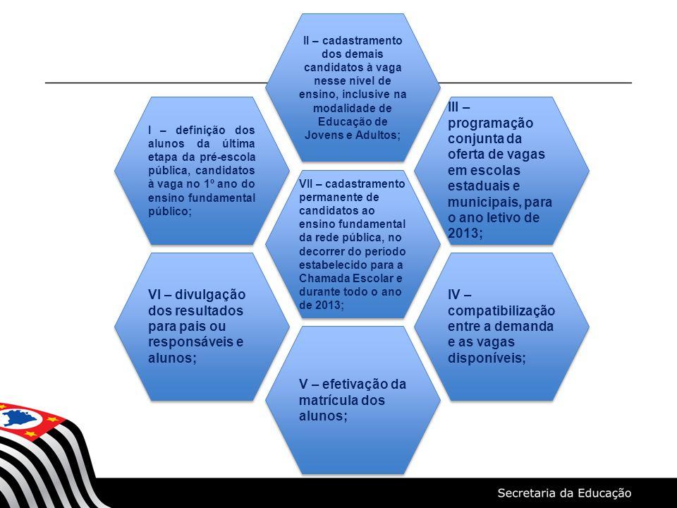 II – cadastramento dos demais candidatos à vaga nesse nível de ensino, inclusive na modalidade de Educação de Jovens e Adultos;