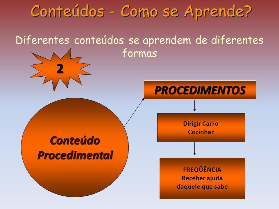 Diferentes conteúdos se aprendem de diferentes formas
