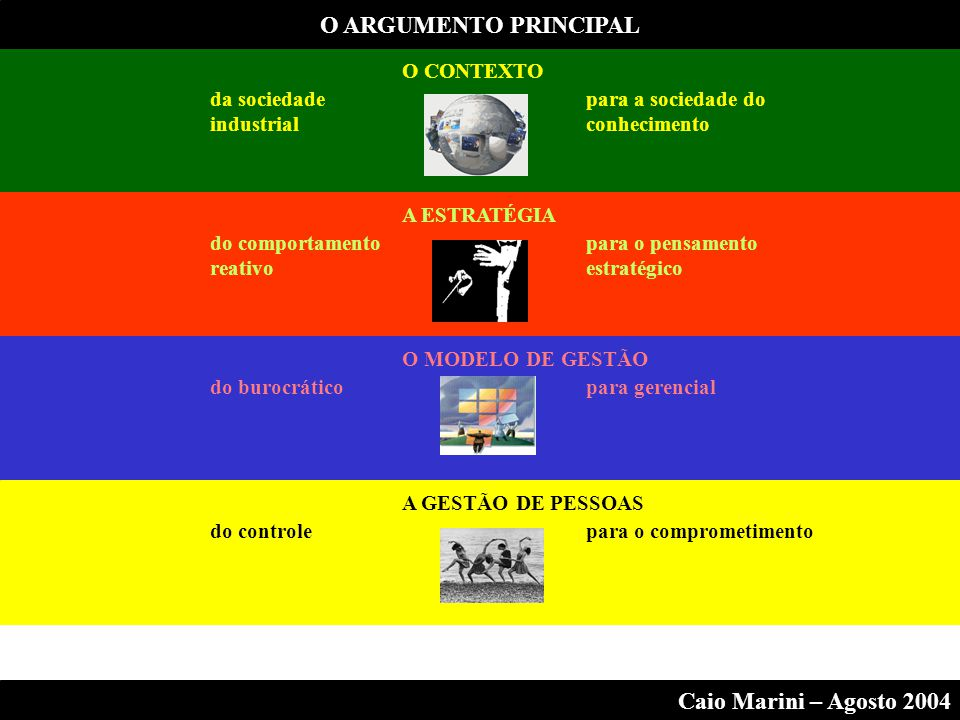 O ARGUMENTO PRINCIPAL Caio Marini – Agosto 2004 O CONTEXTO