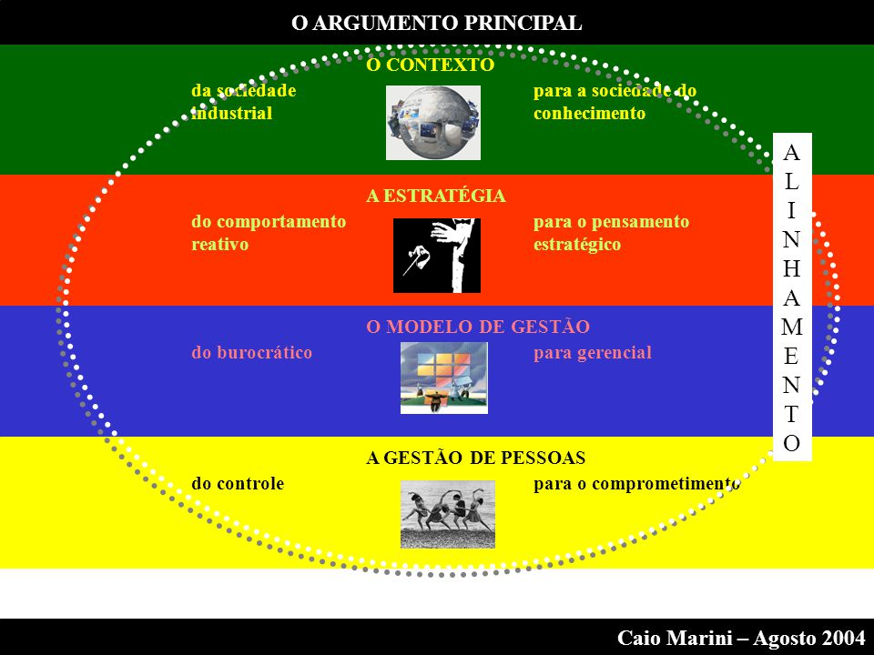 A L I N H M E T O O ARGUMENTO PRINCIPAL Caio Marini – Agosto 2004