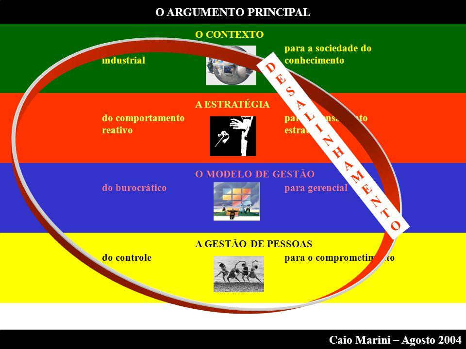 D E S A L I N H M T O O ARGUMENTO PRINCIPAL Caio Marini – Agosto 2004