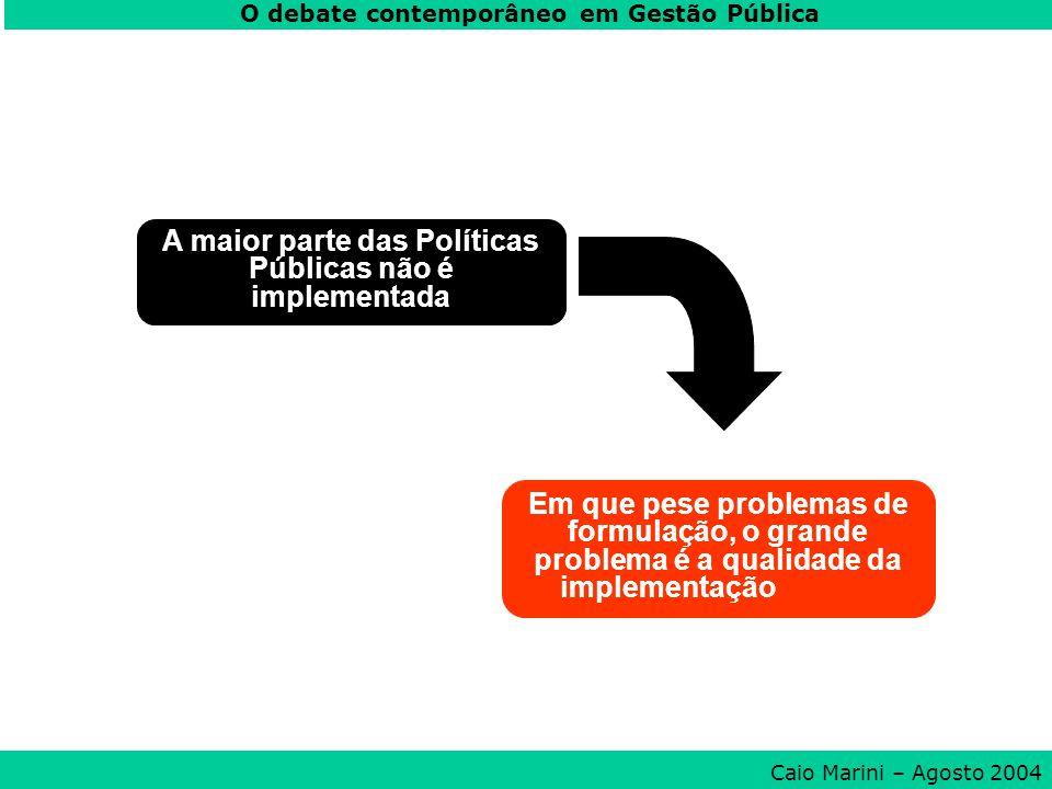A maior parte das Políticas Públicas não é implementada