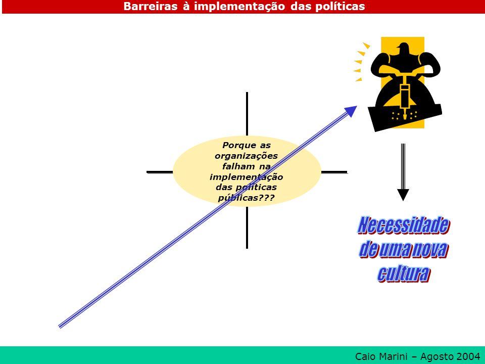 Barreiras à implementação das políticas