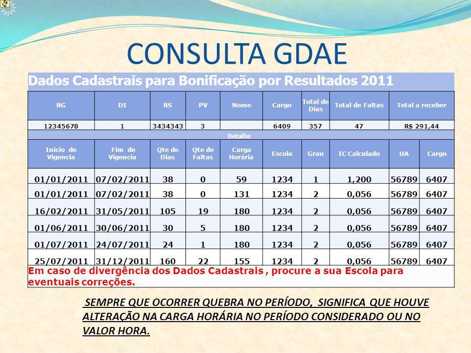 CONSULTA GDAE Dados Cadastrais para Bonificação por Resultados 2011