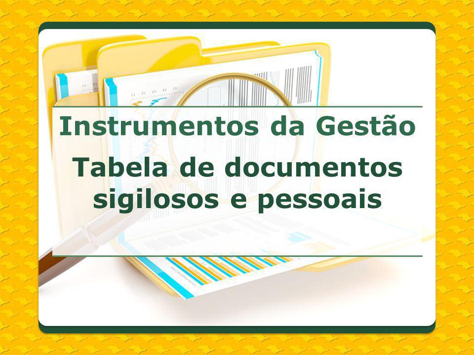 Instrumentos da Gestão Tabela de documentos sigilosos e pessoais