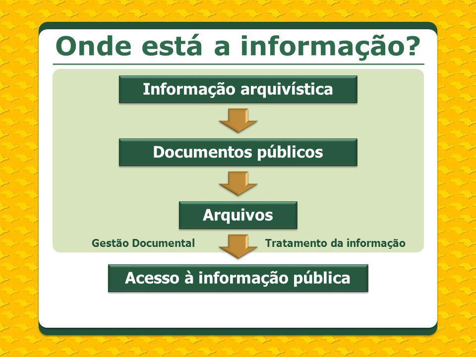Informação arquivística