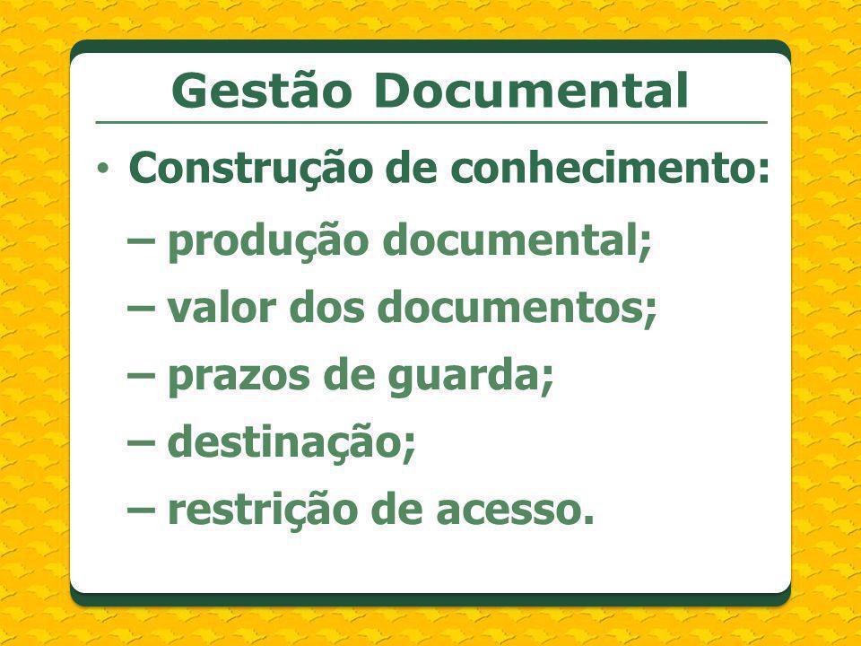 Gestão Documental Construção de conhecimento: – produção documental;