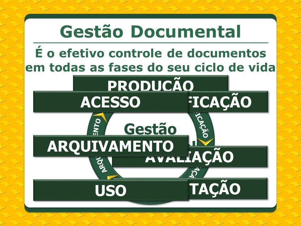 Gestão Documental PRODUÇÃO ACESSO CLASSIFICAÇÃO Gestão Documental