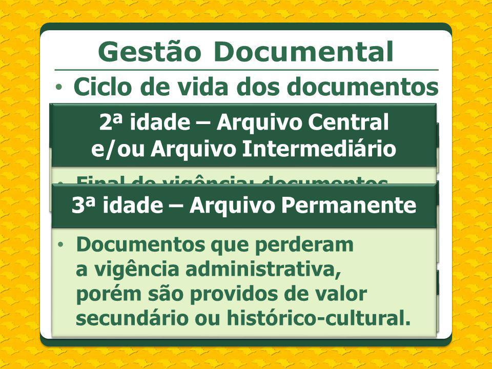 Gestão Documental Ciclo de vida dos documentos